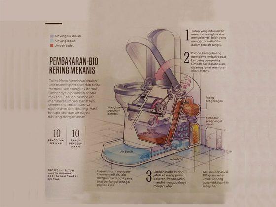 WC baru kekunoan.com